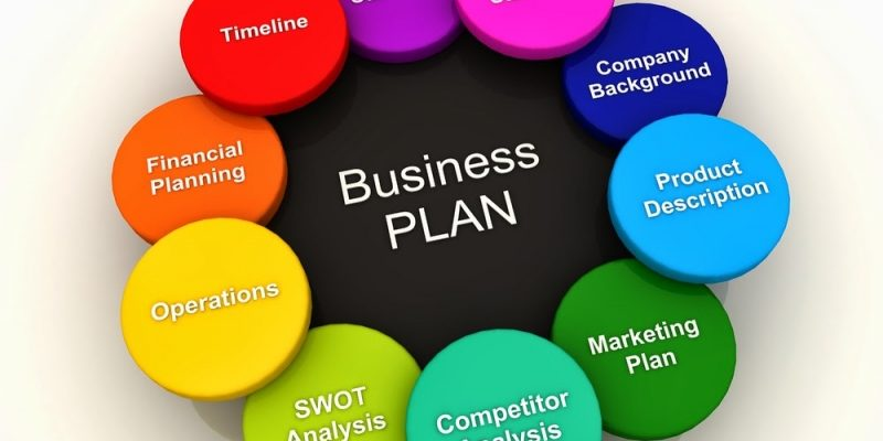 mẫu kế hoạch kinh doanh 1 1