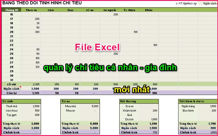 file excel tài chính cá nhân