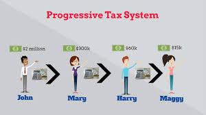 nh thuế hai lần là gìMột số hiệp định đánh thuế hai lần