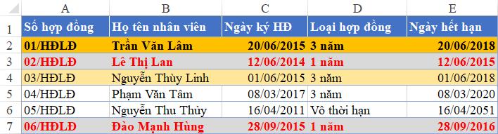 Thoi han HDLD Conditional Formatting Ket qua