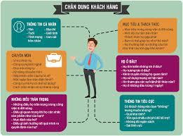 cách trọng dụng nhân viên