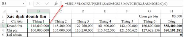 Cách tính lợi nhuận  trong Excel 7