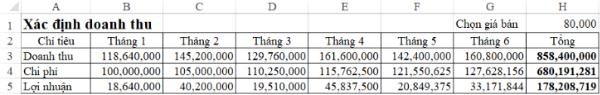 Cách tính lợi nhuận  trong Excel 8
