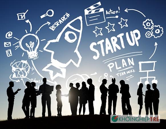 Khởi nghiệp là gì? Định nghĩa về khởi nghiệp kinh doanh 3