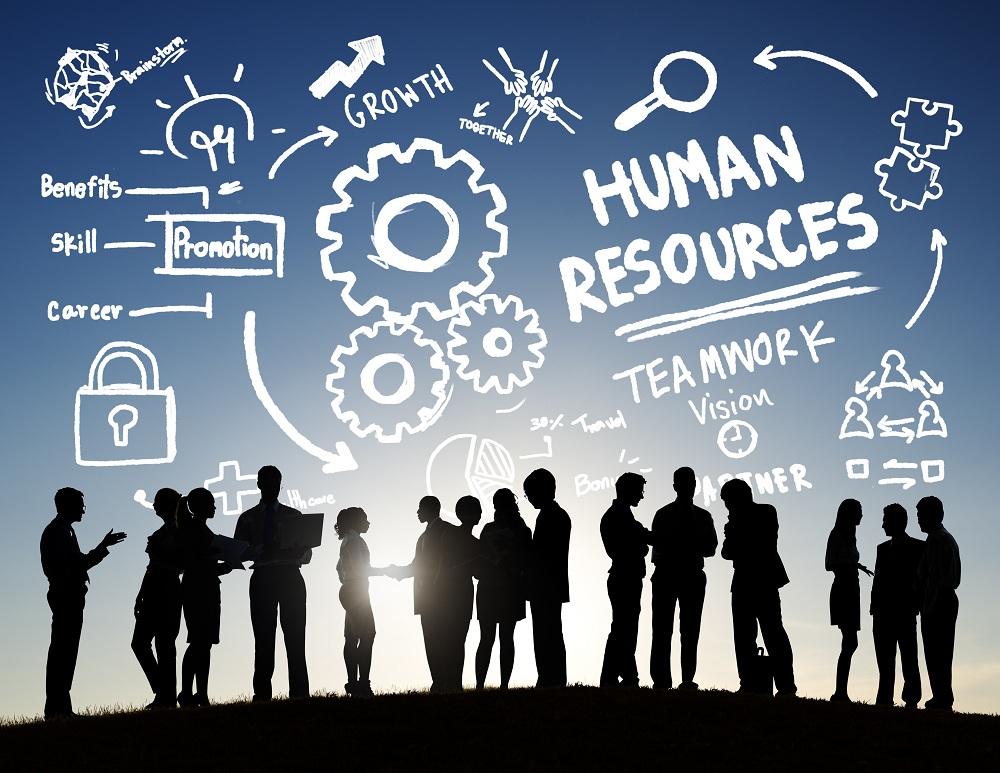 Kết quả hình ảnh cho các yếu tố ảnh hưởng đến quản trị nhân lực