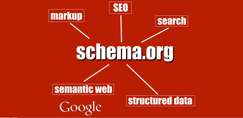 Cấu trúc Schema chuẩn cho website trong SEO | Tạp chí khởi nghiệp ...