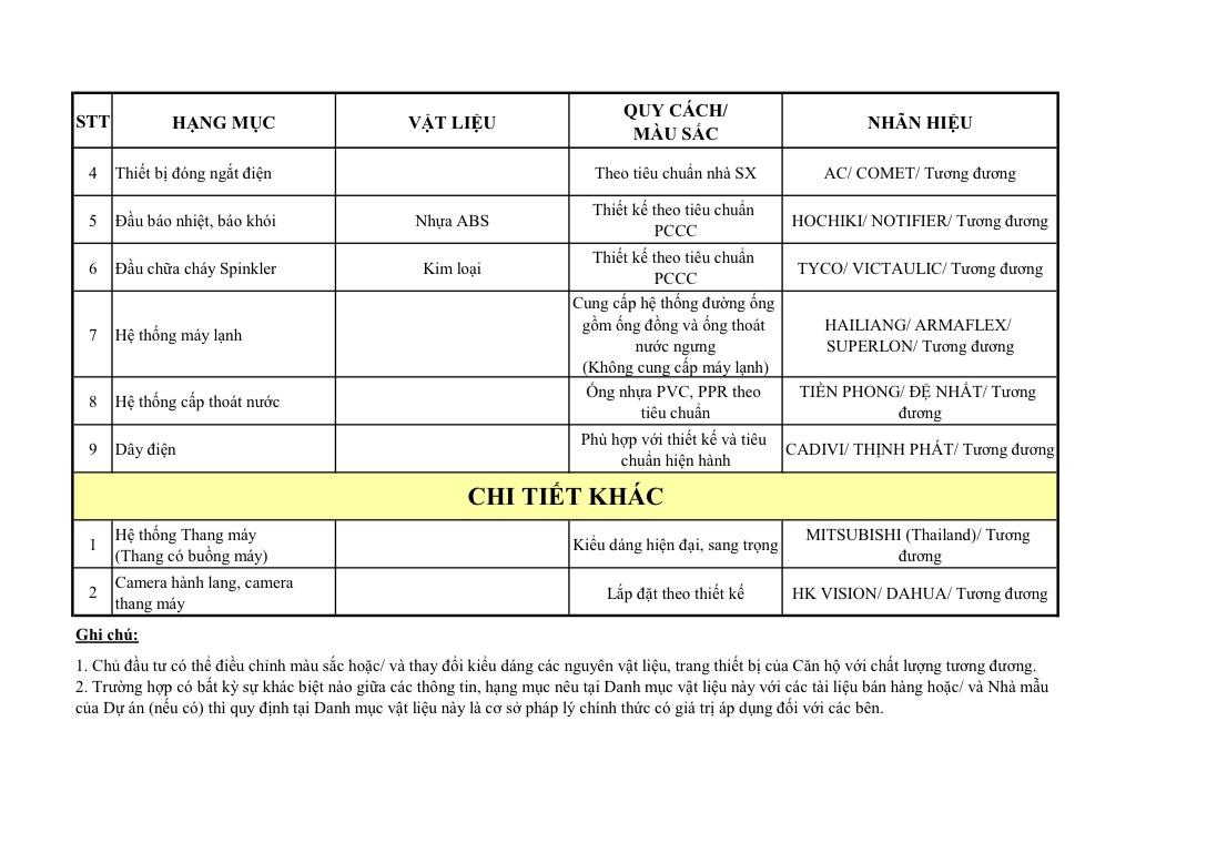 Bảng danh mục vật liệu bàn giao dự án Căn Hộ Hồ Tràm Complex