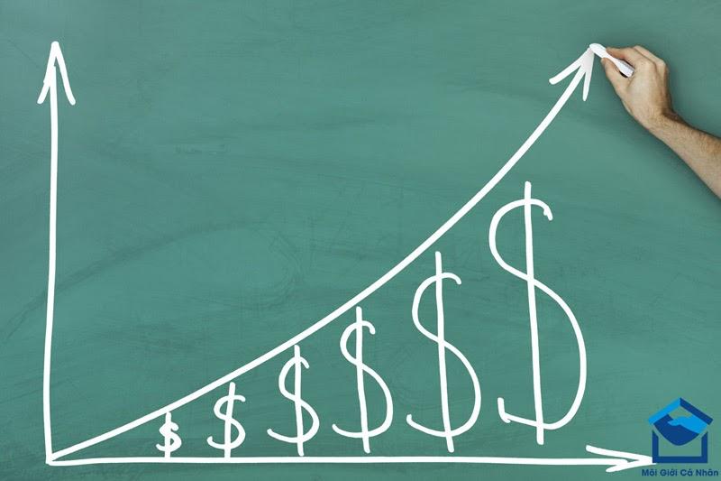 Thu nhập ròng có ý nghĩa quan trọng với cả doanh nghiệp và nhà đầu tư.