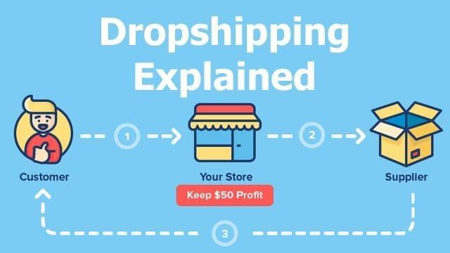 Mô hình kinh doanh drop shipping.