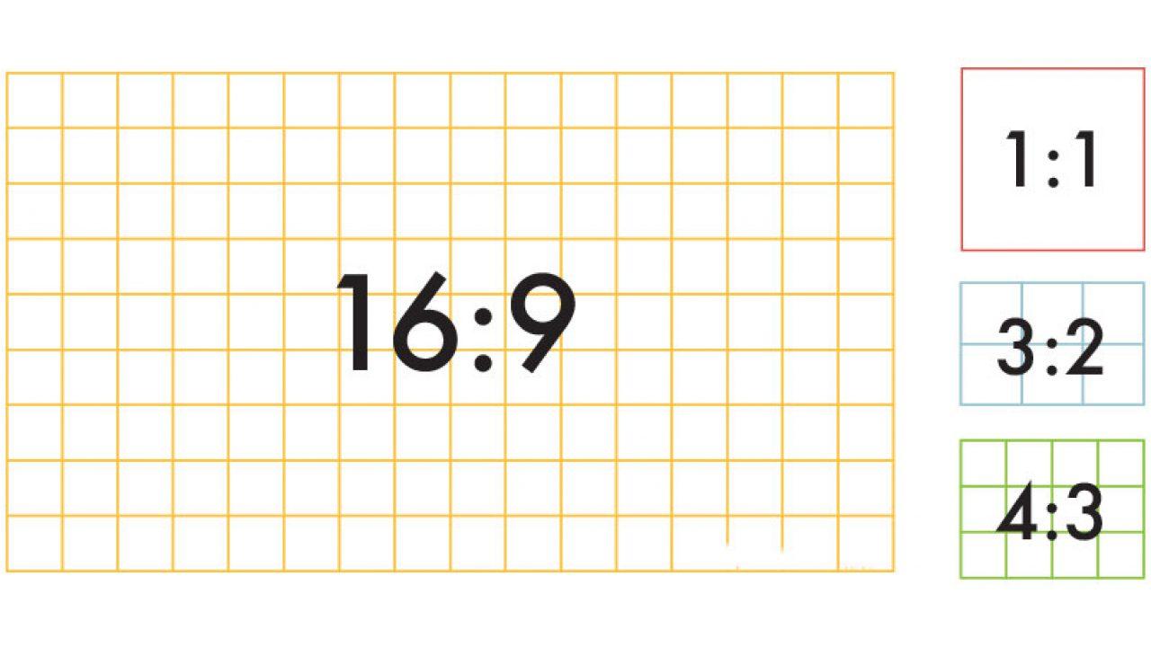 Tỷ lệ khung hình là gì? Điều bạn cần biết khi làm việc